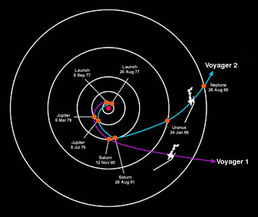 voyager 1 current position - HD1056×887